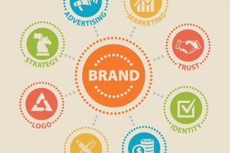 6 Branding Ideas to Boost Your Business